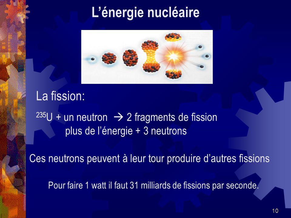 Pour faire 1 watt il faut 31 milliards de fissions par seconde.