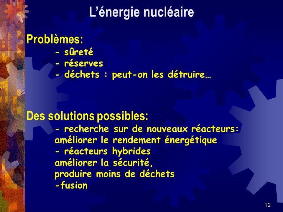L'énergie nucléaire Problèmes: Des solutions possibles: - sûreté
