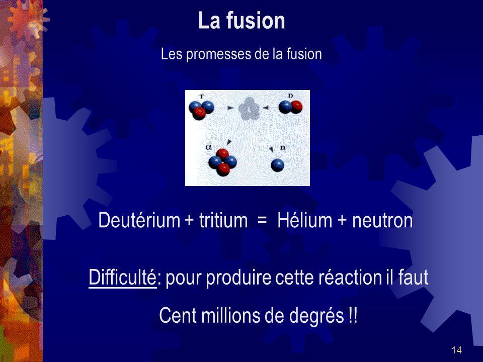 La fusion Deutérium + tritium = Hélium + neutron