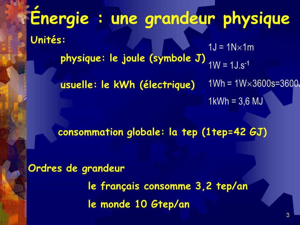 Énergie : une grandeur physique