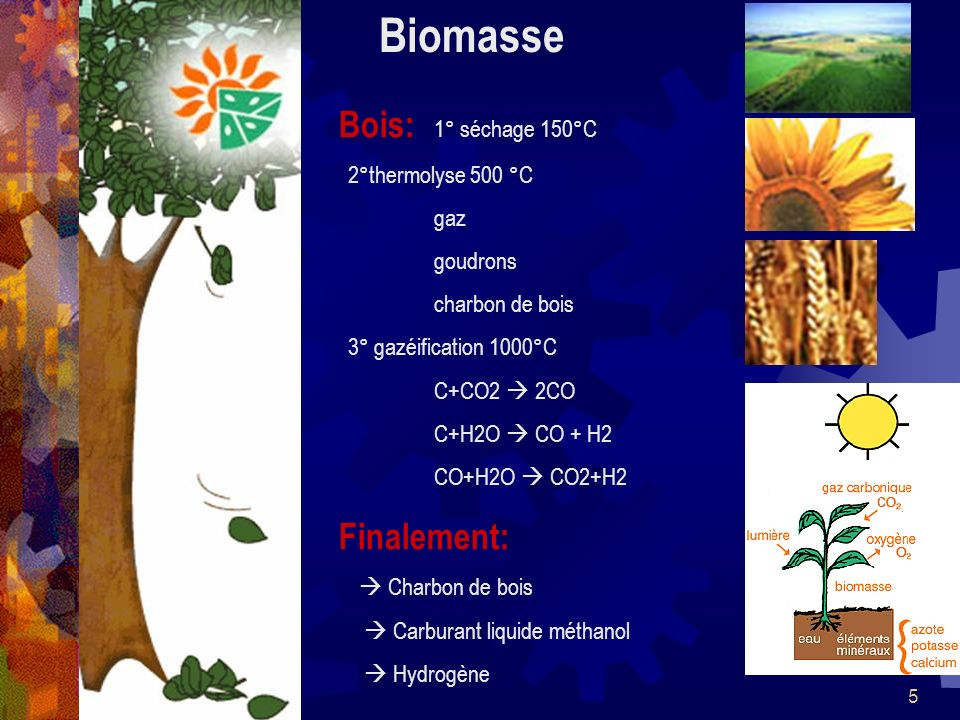 Biomasse Bois: 1° séchage 150°C Finalement: 2°thermolyse 500 °C gaz