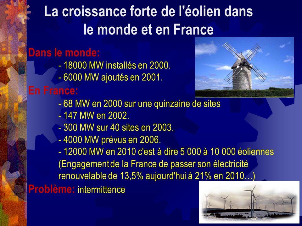 La croissance forte de l éolien dans le monde et en France