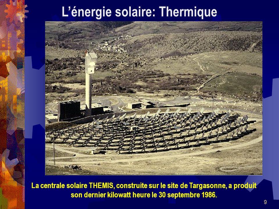 L'énergie solaire: Thermique