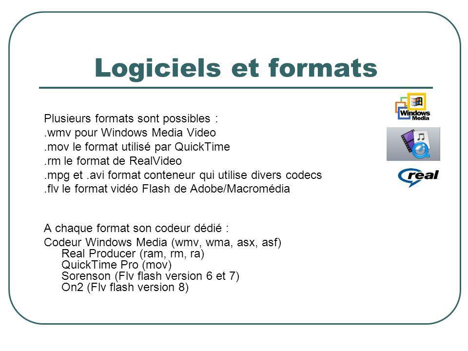Logiciels et formats Plusieurs formats sont possibles :