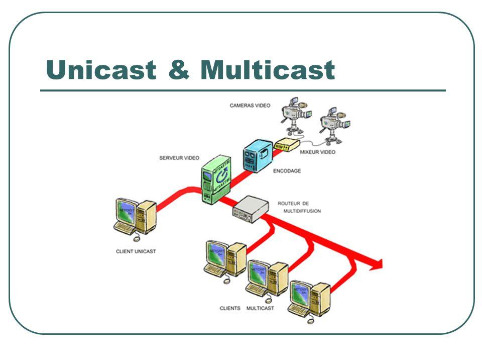 Unicast & Multicast