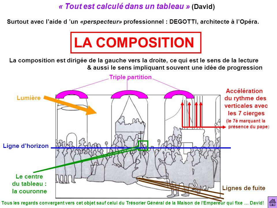 LA COMPOSITION « Tout est calculé dans un tableau » (David)