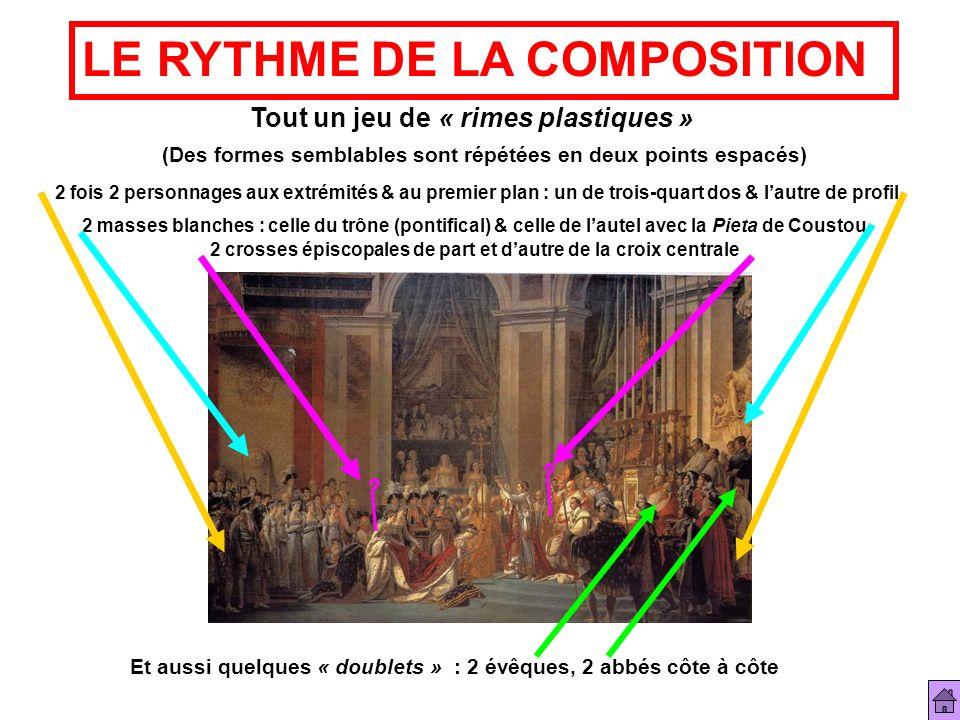 LE RYTHME DE LA COMPOSITION