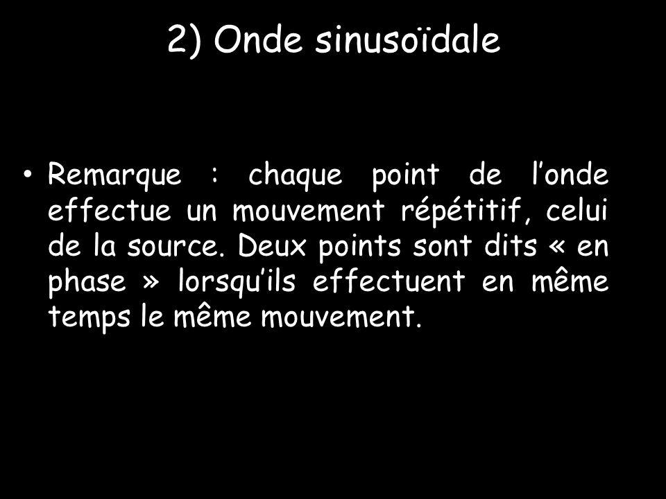 2) Onde sinusoïdale