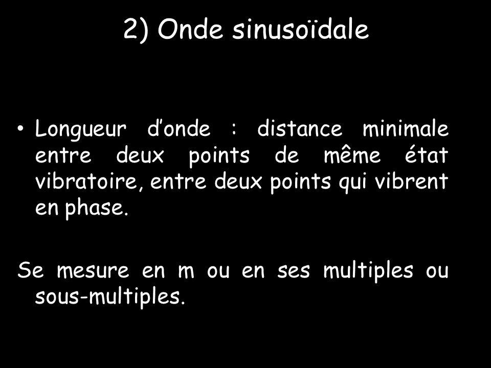 2) Onde sinusoïdale Longueur d'onde : distance minimale entre deux points de même état vibratoire, entre deux points qui vibrent en phase.