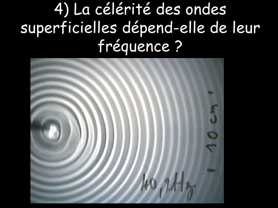 4) La célérité des ondes superficielles dépend-elle de leur fréquence