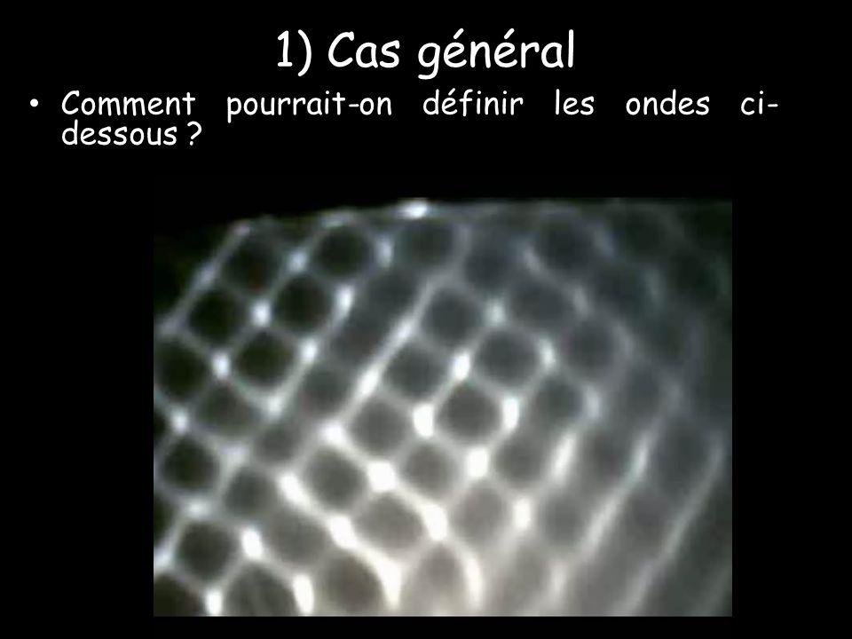 1) Cas général Comment pourrait-on définir les ondes ci-dessous