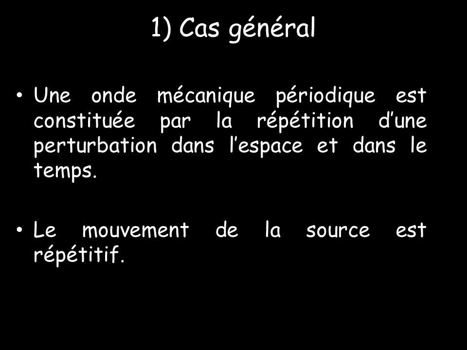 1) Cas général Une onde mécanique périodique est constituée par la répétition d'une perturbation dans l'espace et dans le temps.