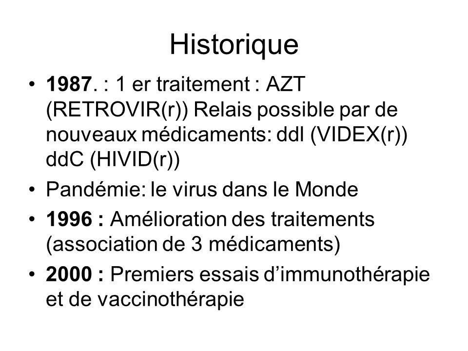 Historique 1987. : 1 er traitement : AZT (RETROVIR(r)) Relais possible par de nouveaux médicaments: ddl (VIDEX(r)) ddC (HIVID(r))