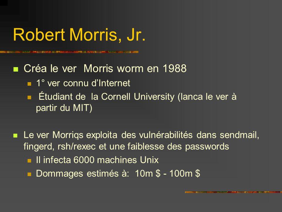 Robert Morris, Jr. Créa le ver Morris worm en 1988