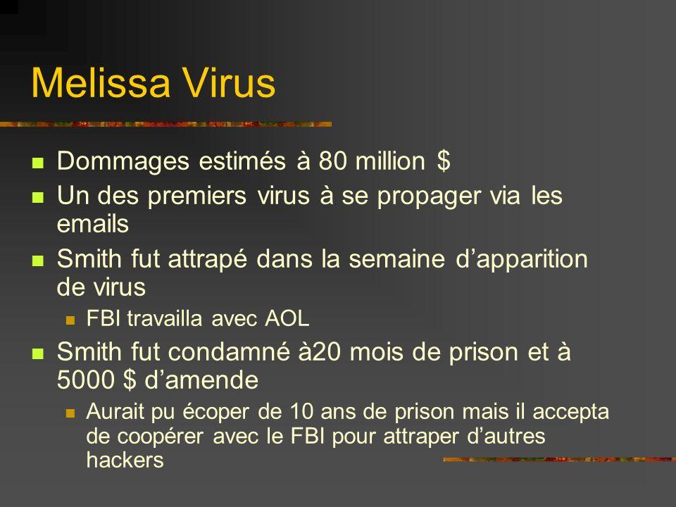 Melissa Virus Dommages estimés à 80 million $