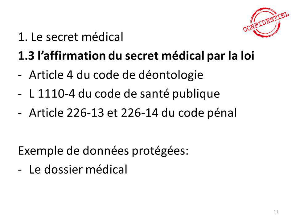 1. Le secret médical 1.3 l'affirmation du secret médical par la loi. Article 4 du code de déontologie.