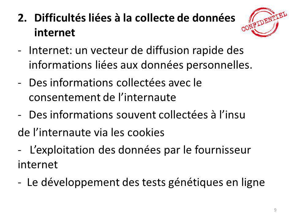 Difficultés liées à la collecte de données sur internet
