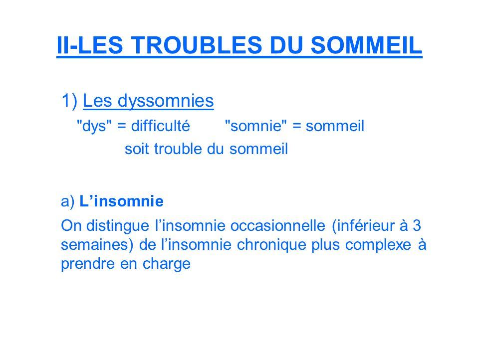 II-LES TROUBLES DU SOMMEIL