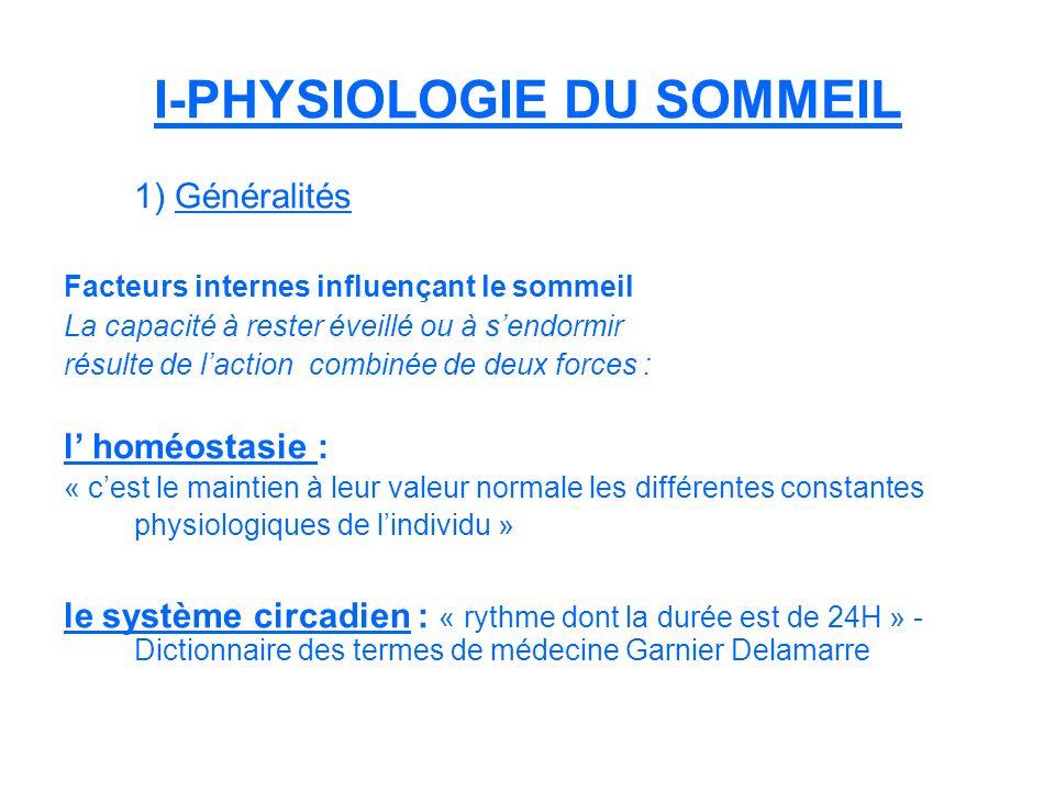I-PHYSIOLOGIE DU SOMMEIL