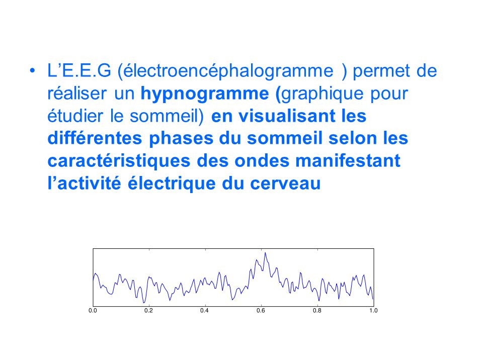 L'E.E.G (électroencéphalogramme ) permet de réaliser un hypnogramme (graphique pour étudier le sommeil) en visualisant les différentes phases du sommeil selon les caractéristiques des ondes manifestant l'activité électrique du cerveau