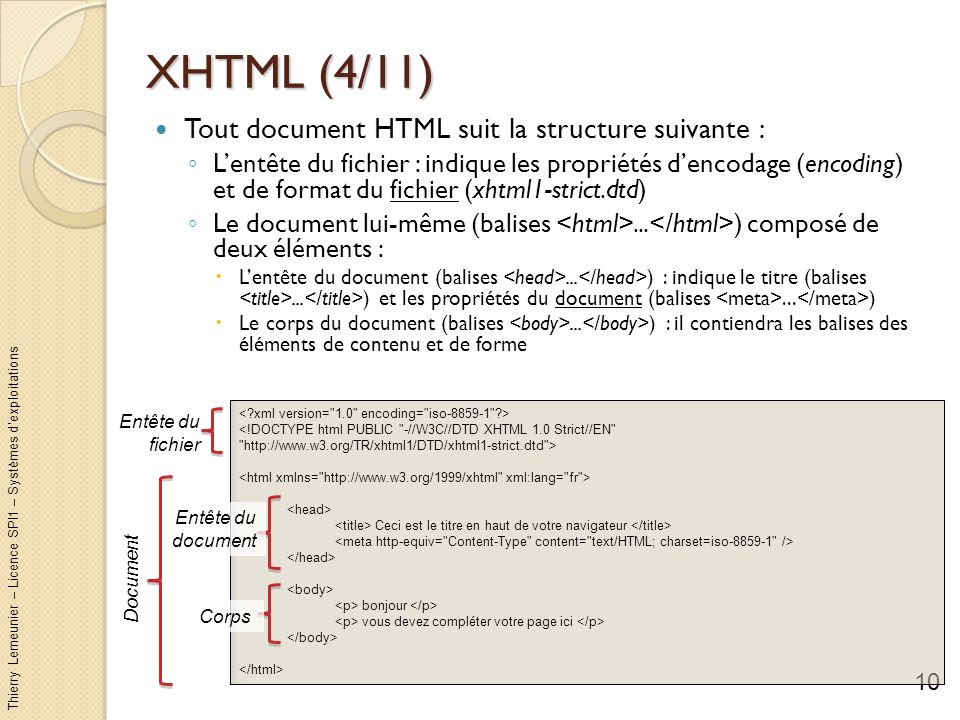 XHTML (4/11) Tout document HTML suit la structure suivante :
