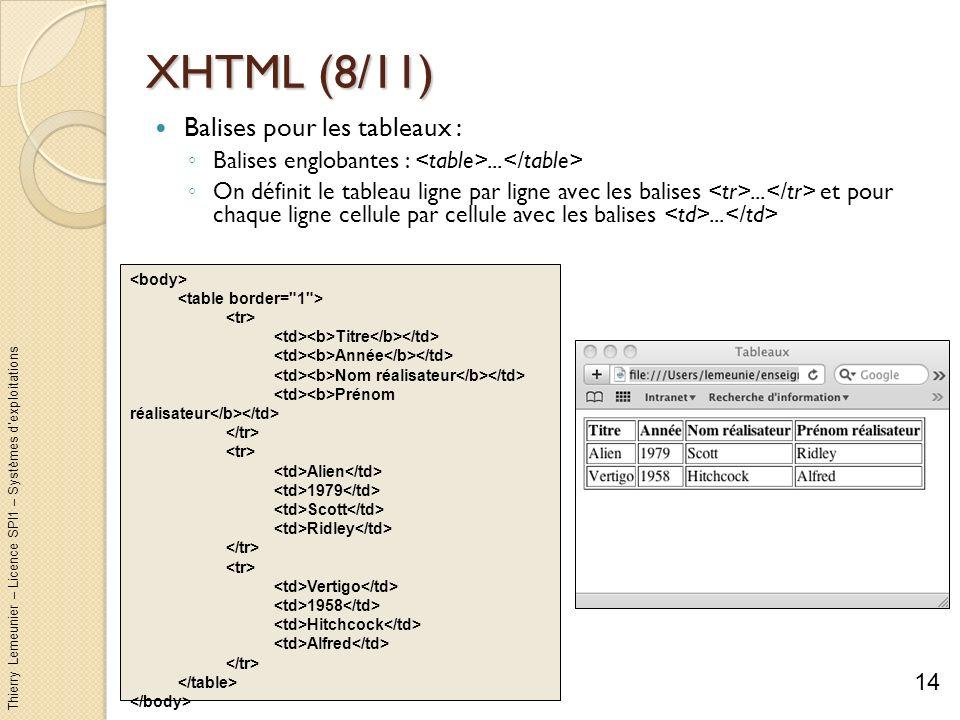 XHTML (8/11) Balises pour les tableaux :