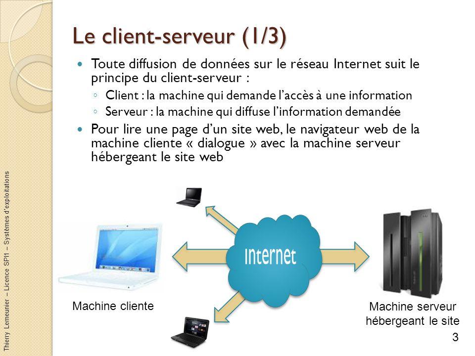 Machine serveur hébergeant le site