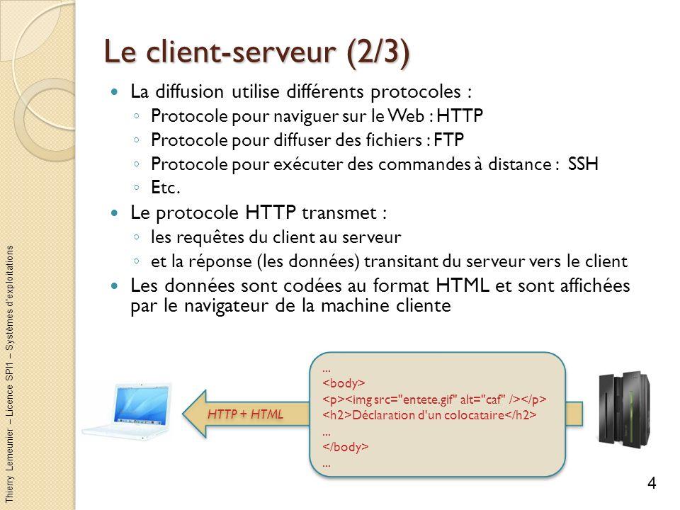 Le client-serveur (2/3) La diffusion utilise différents protocoles :