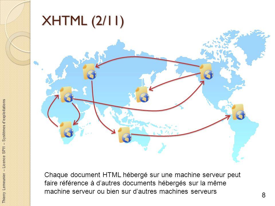 XHTML (2/11)