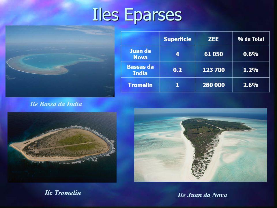 Iles Eparses Ile Bassa da India Ile Tromelin Ile Juan da Nova