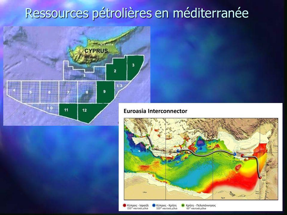 Ressources pétrolières en méditerranée
