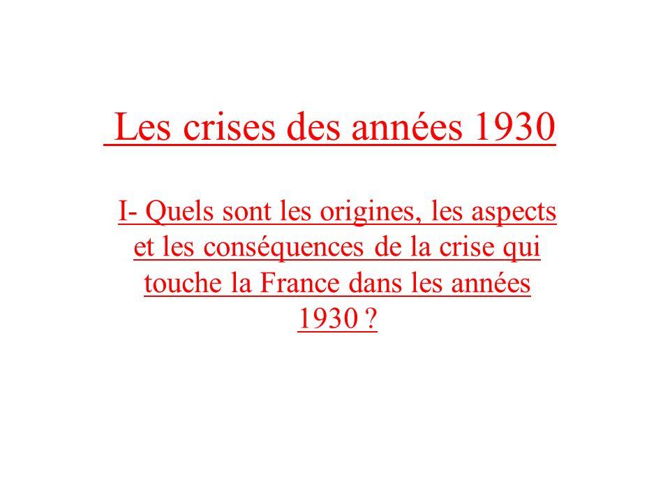 Les crises des années 1930 I- Quels sont les origines, les aspects et les conséquences de la crise qui touche la France dans les années 1930