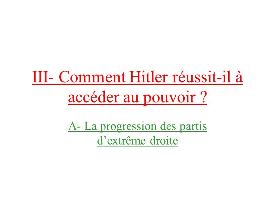 III- Comment Hitler réussit-il à accéder au pouvoir