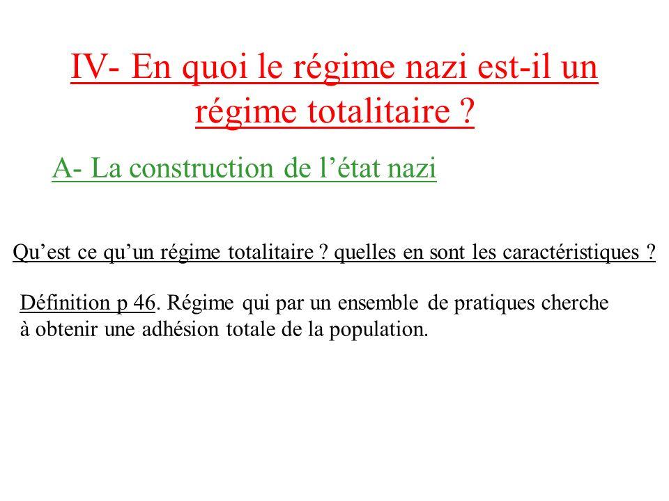 IV- En quoi le régime nazi est-il un régime totalitaire