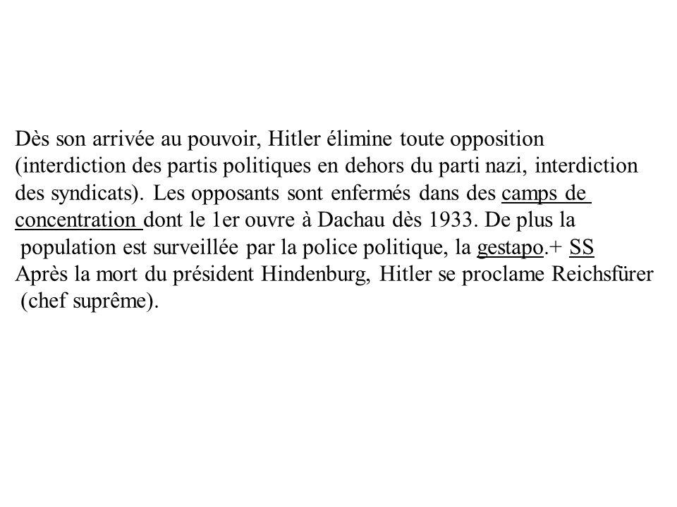 Dès son arrivée au pouvoir, Hitler élimine toute opposition