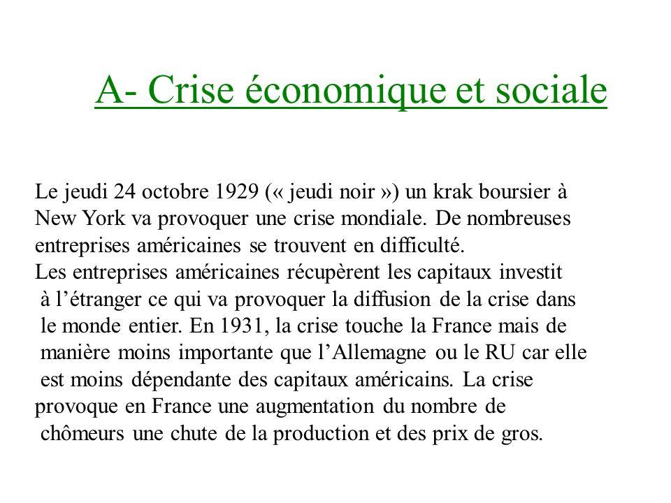A- Crise économique et sociale