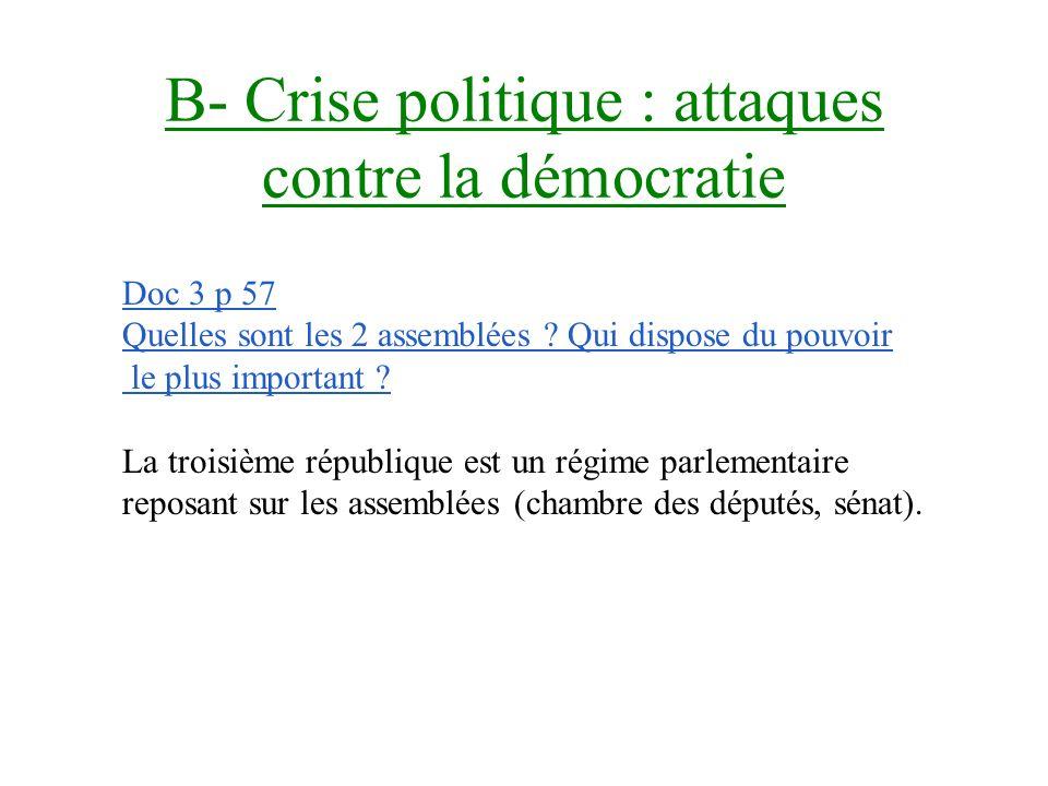 B- Crise politique : attaques contre la démocratie