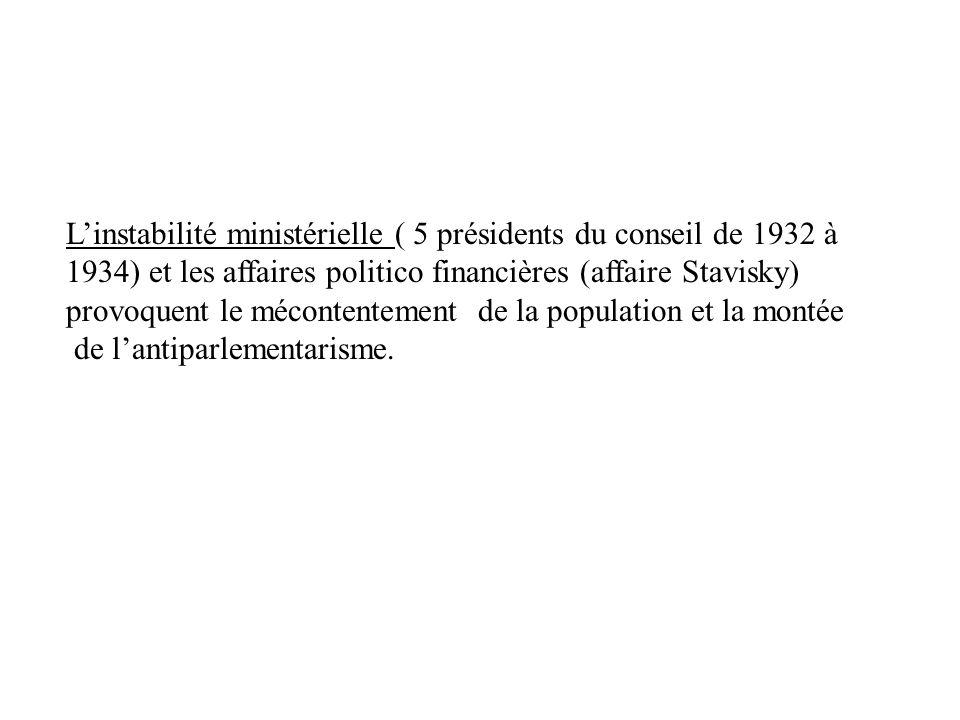 L'instabilité ministérielle ( 5 présidents du conseil de 1932 à 1934) et les affaires politico financières (affaire Stavisky)
