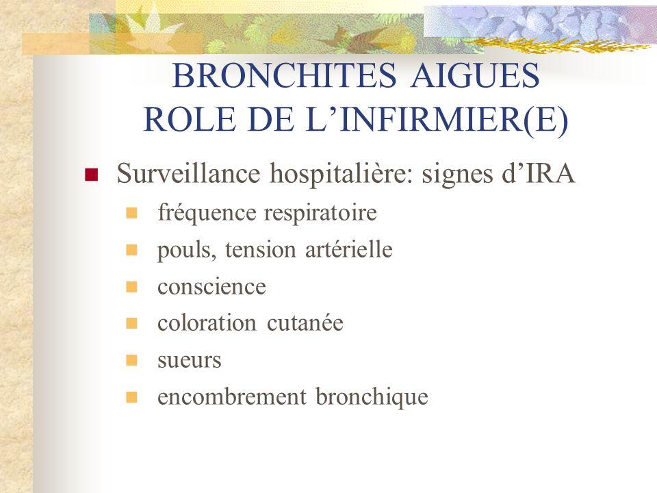 BRONCHITES AIGUES ROLE DE L'INFIRMIER(E)