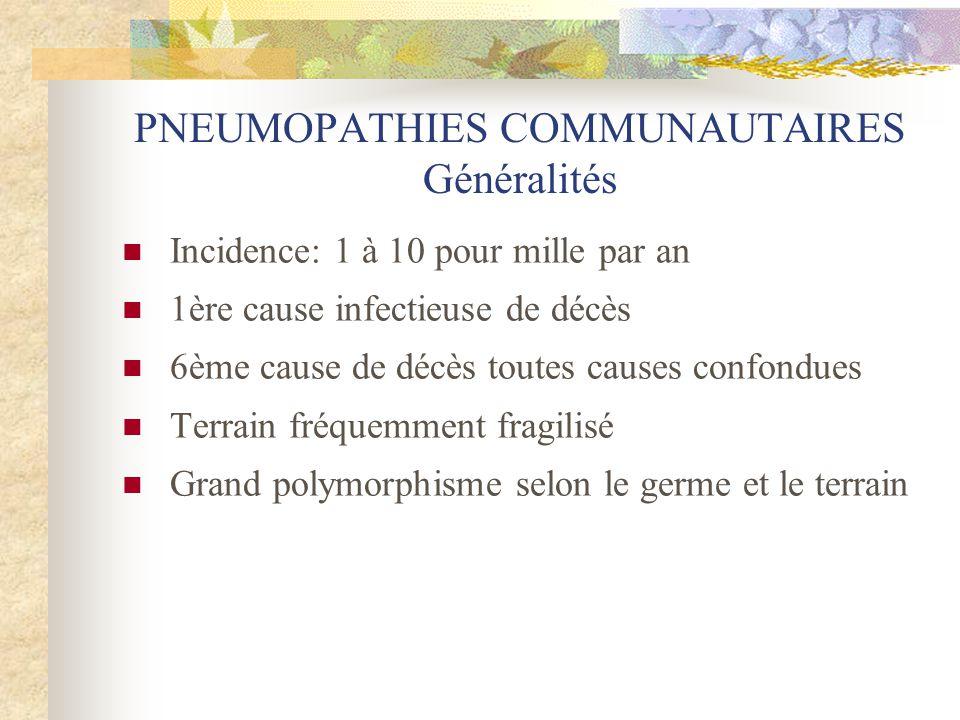 PNEUMOPATHIES COMMUNAUTAIRES Généralités
