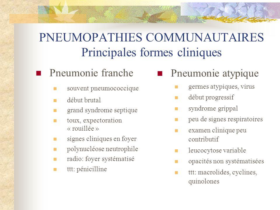 PNEUMOPATHIES COMMUNAUTAIRES Principales formes cliniques