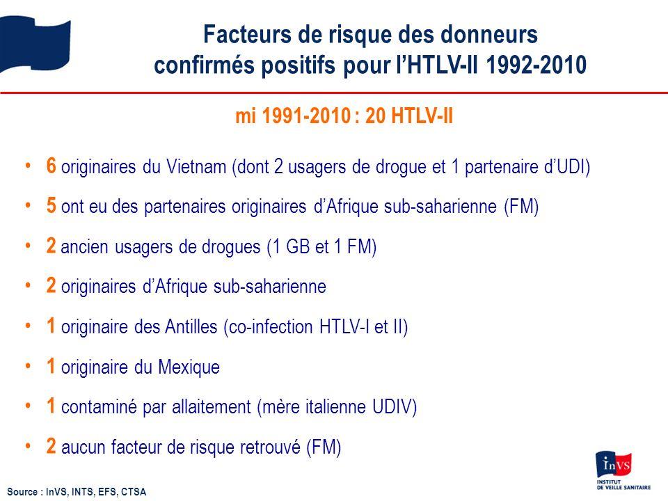 Facteurs de risque des donneurs confirmés positifs pour l'HTLV-II 1992-2010