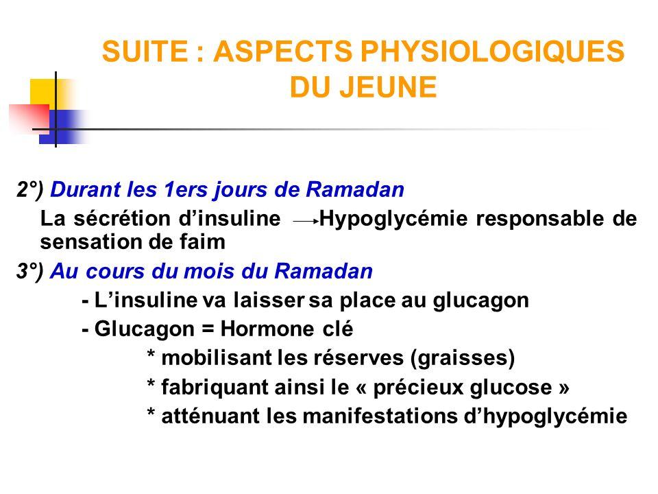 Regime Savoir Maigrir Docteur Cohen Toulouse
