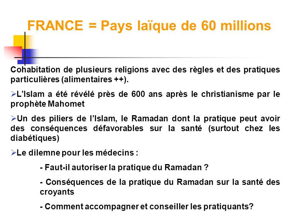 FRANCE = Pays laïque de 60 millions