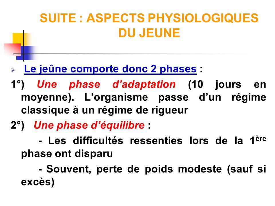 SUITE : ASPECTS PHYSIOLOGIQUES DU JEUNE