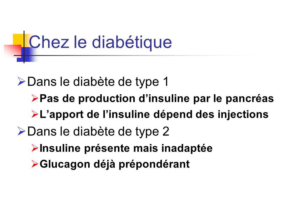 Chez le diabétique Dans le diabète de type 1 Dans le diabète de type 2