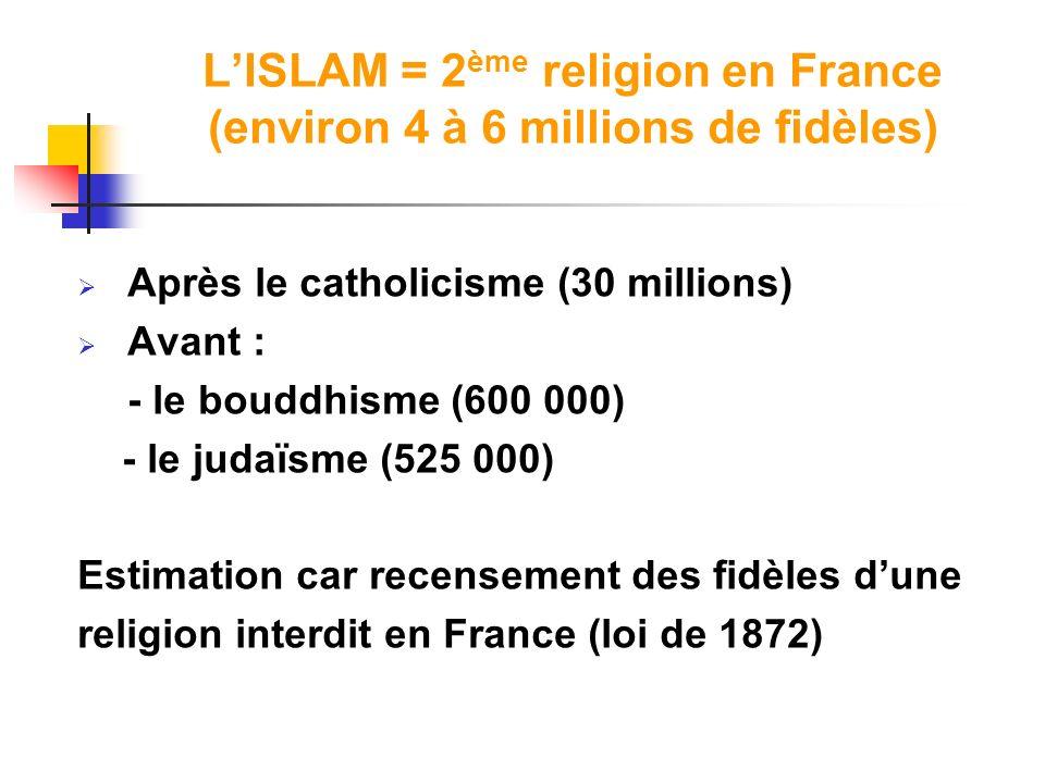 L'ISLAM = 2ème religion en France (environ 4 à 6 millions de fidèles)