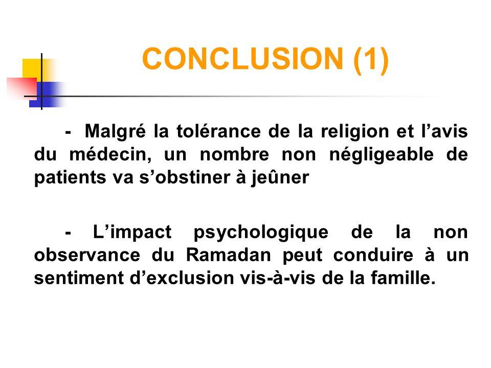 CONCLUSION (1)- Malgré la tolérance de la religion et l'avis du médecin, un nombre non négligeable de patients va s'obstiner à jeûner.