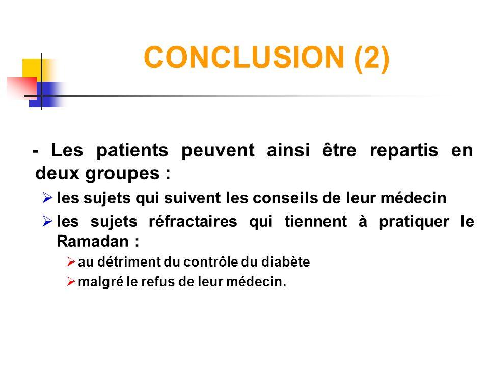 CONCLUSION (2) - Les patients peuvent ainsi être repartis en deux groupes : les sujets qui suivent les conseils de leur médecin.