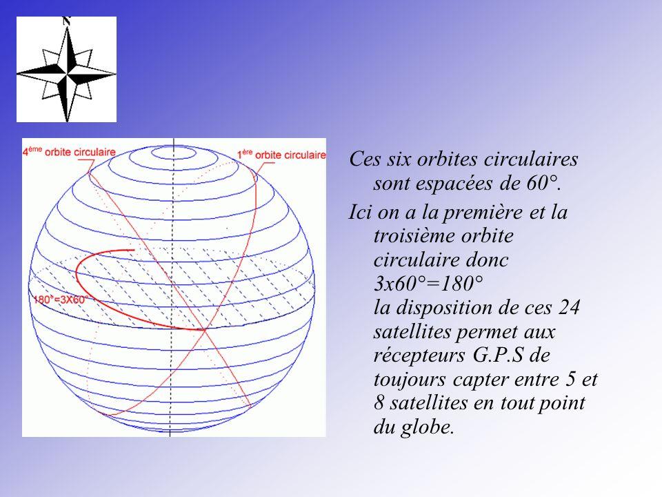 Ces six orbites circulaires sont espacées de 60°.